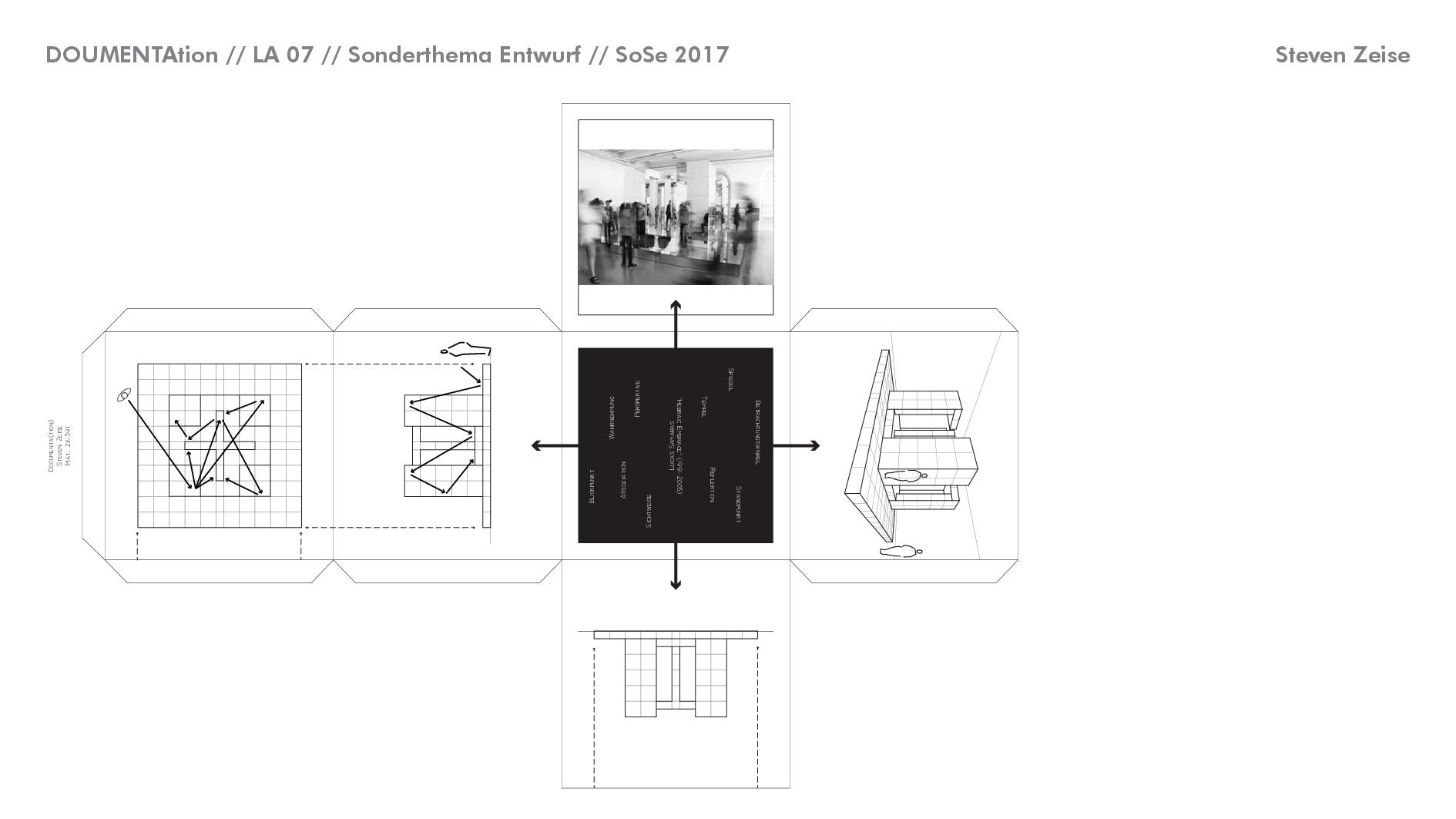 NEU Sonderthema Entwerfen SoSe 17 011