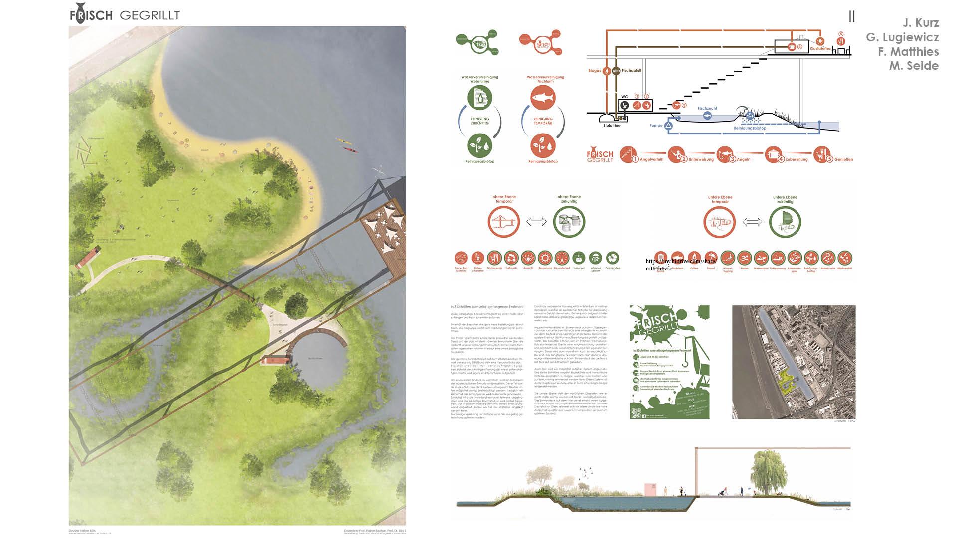 Dieser Entwurf reißt die Kaimauern weg und verwandelt das Hafenareal in ein Stadtbiotop.