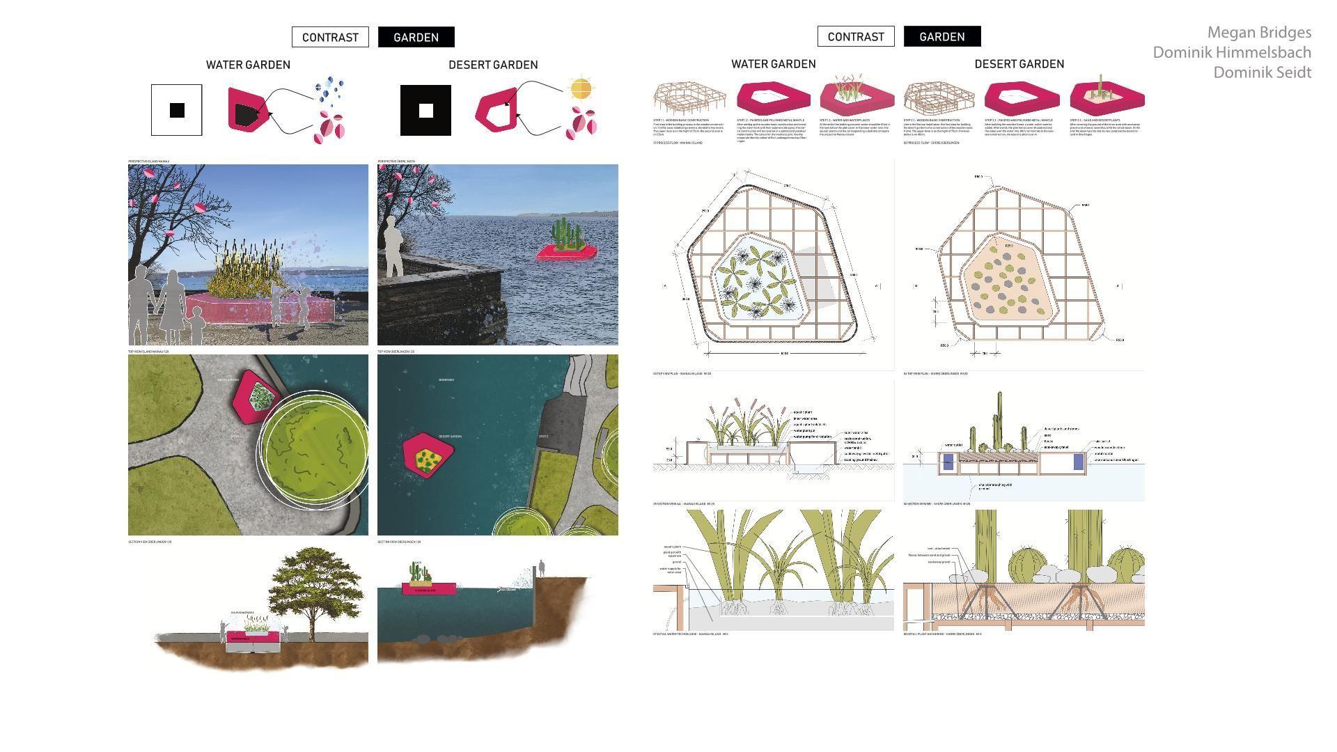 16 2019 8 Integrierte Planung