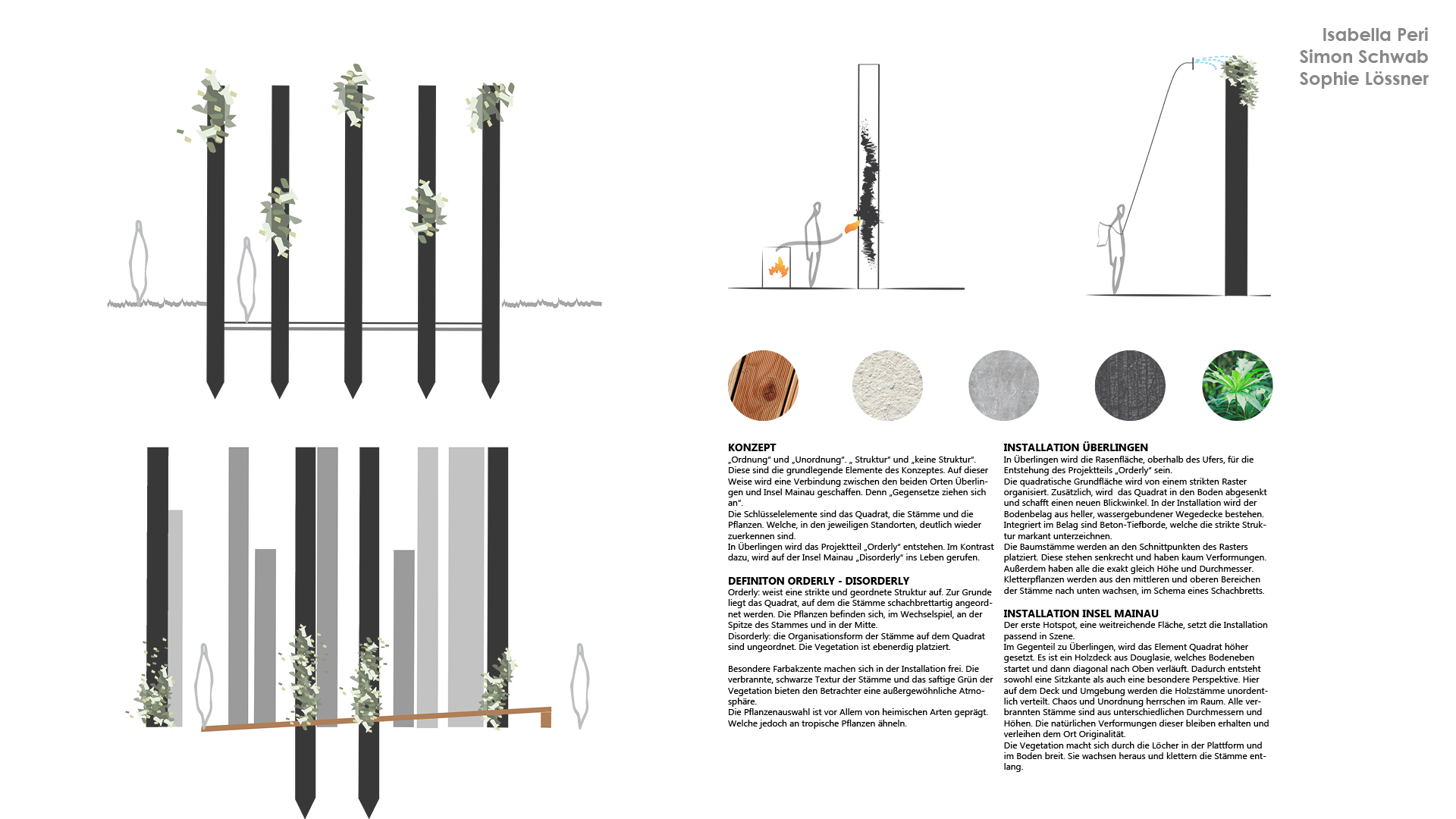19.8.Integrierte Planung3