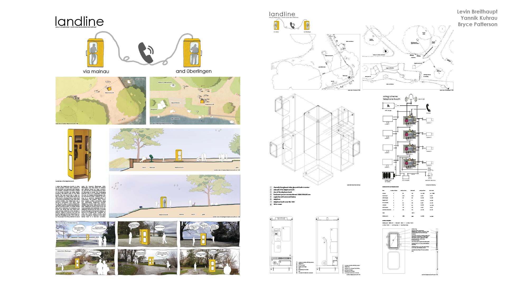 19.8.Workshop Integrierte Planung Watergardens Landline