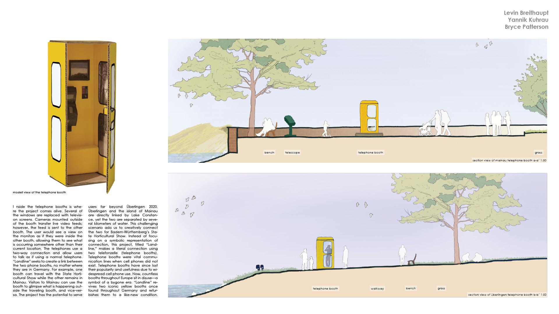 19.8.Workshop Integrierte Planung Watergardens Landline3