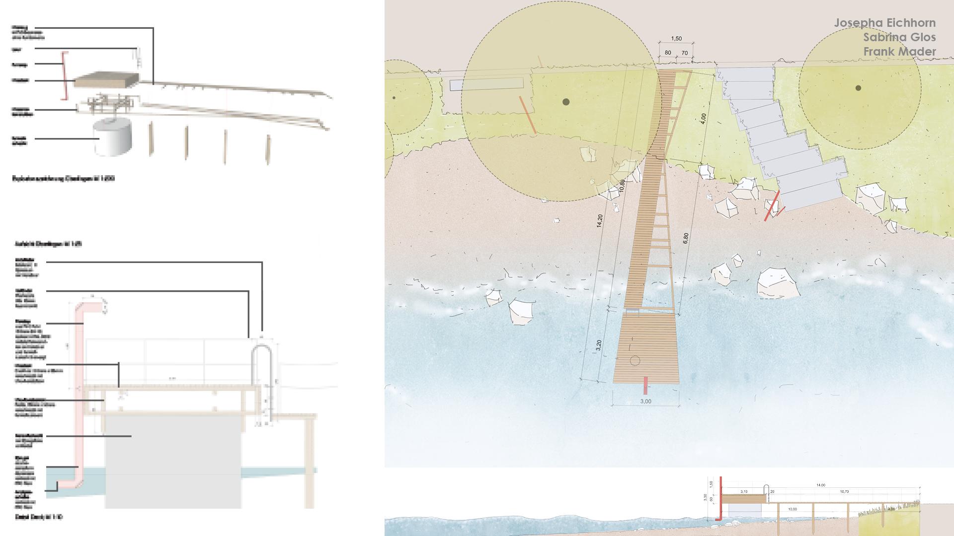 19 8 Workshop Intergrierte Planung Eichhorn, Glos, Mader 04