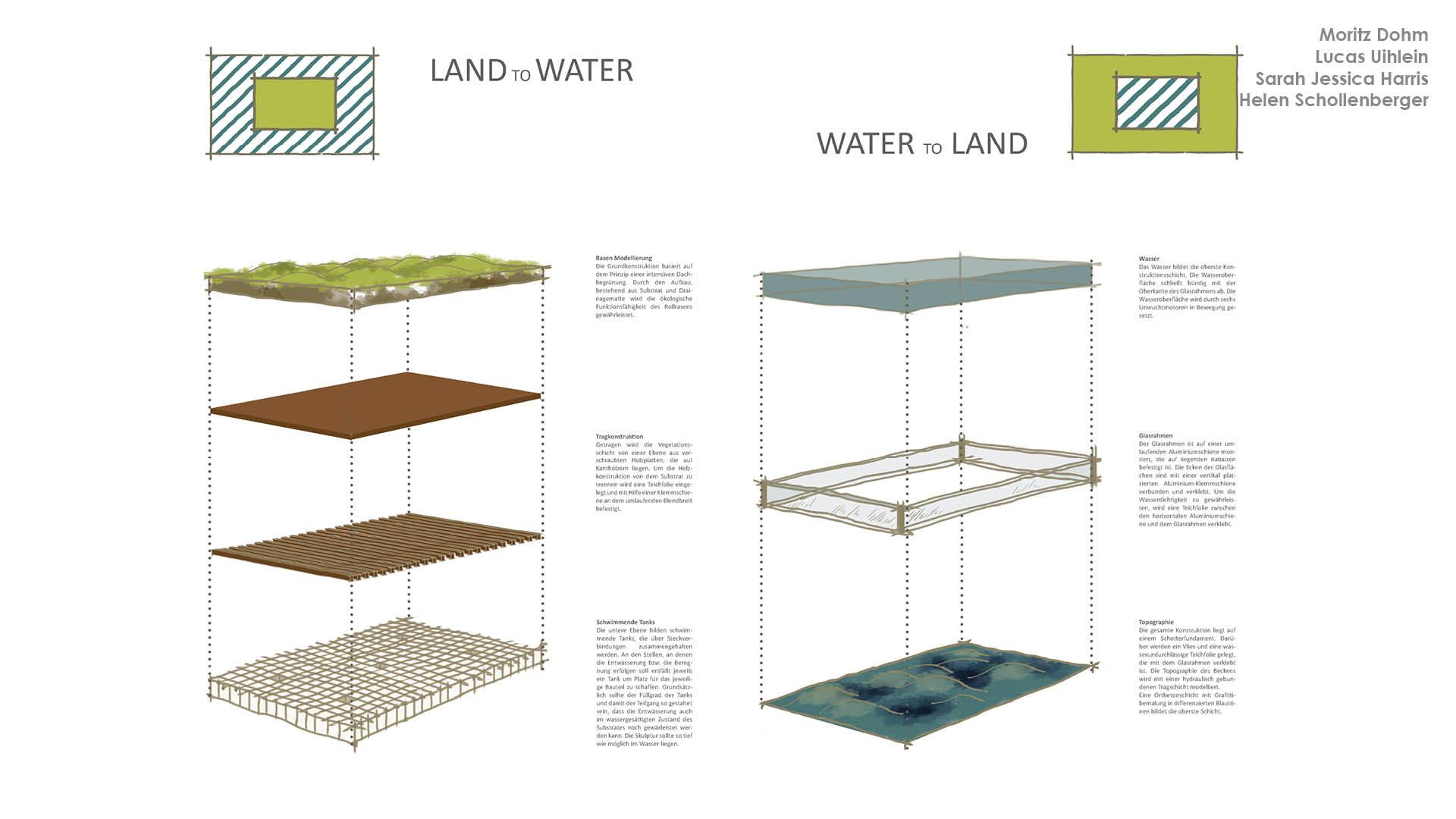 13 Watergardens Bauprojekte