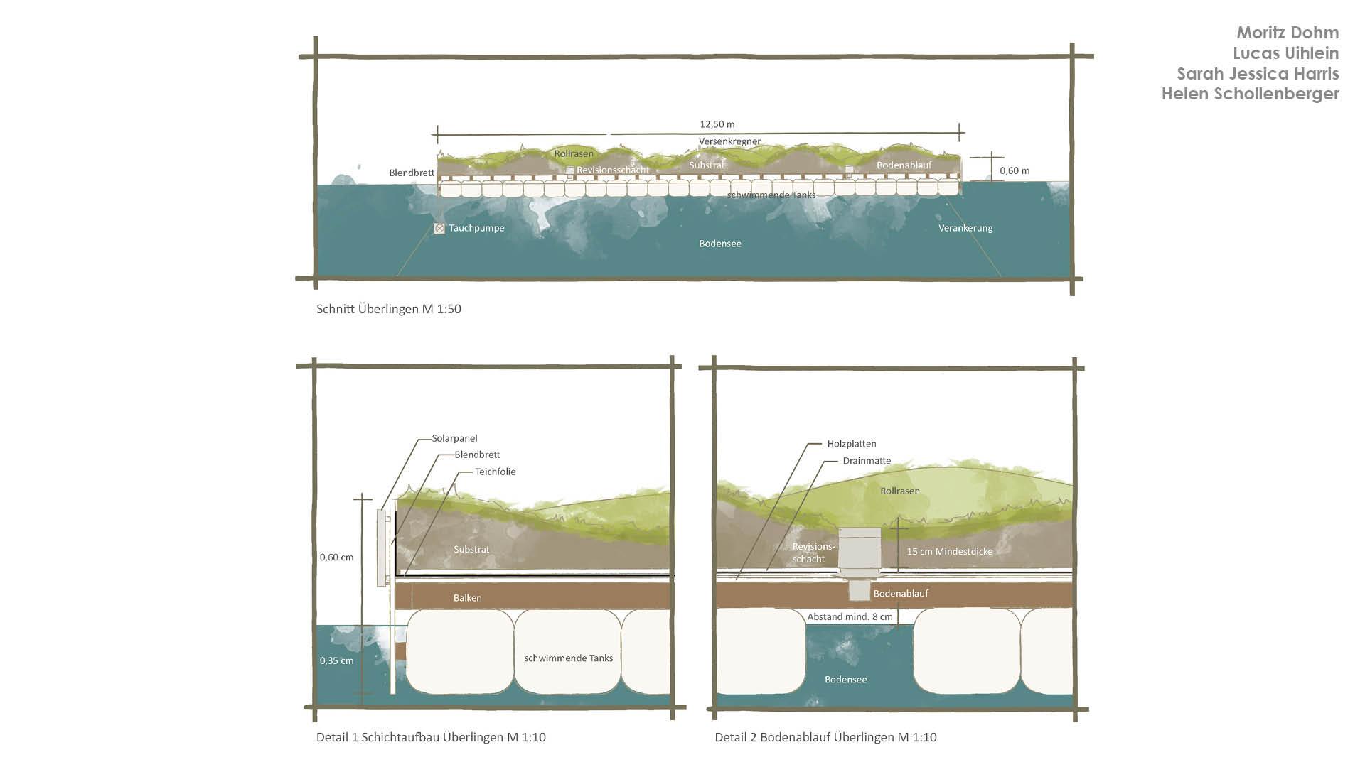 15 Watergardens Bauprojekte