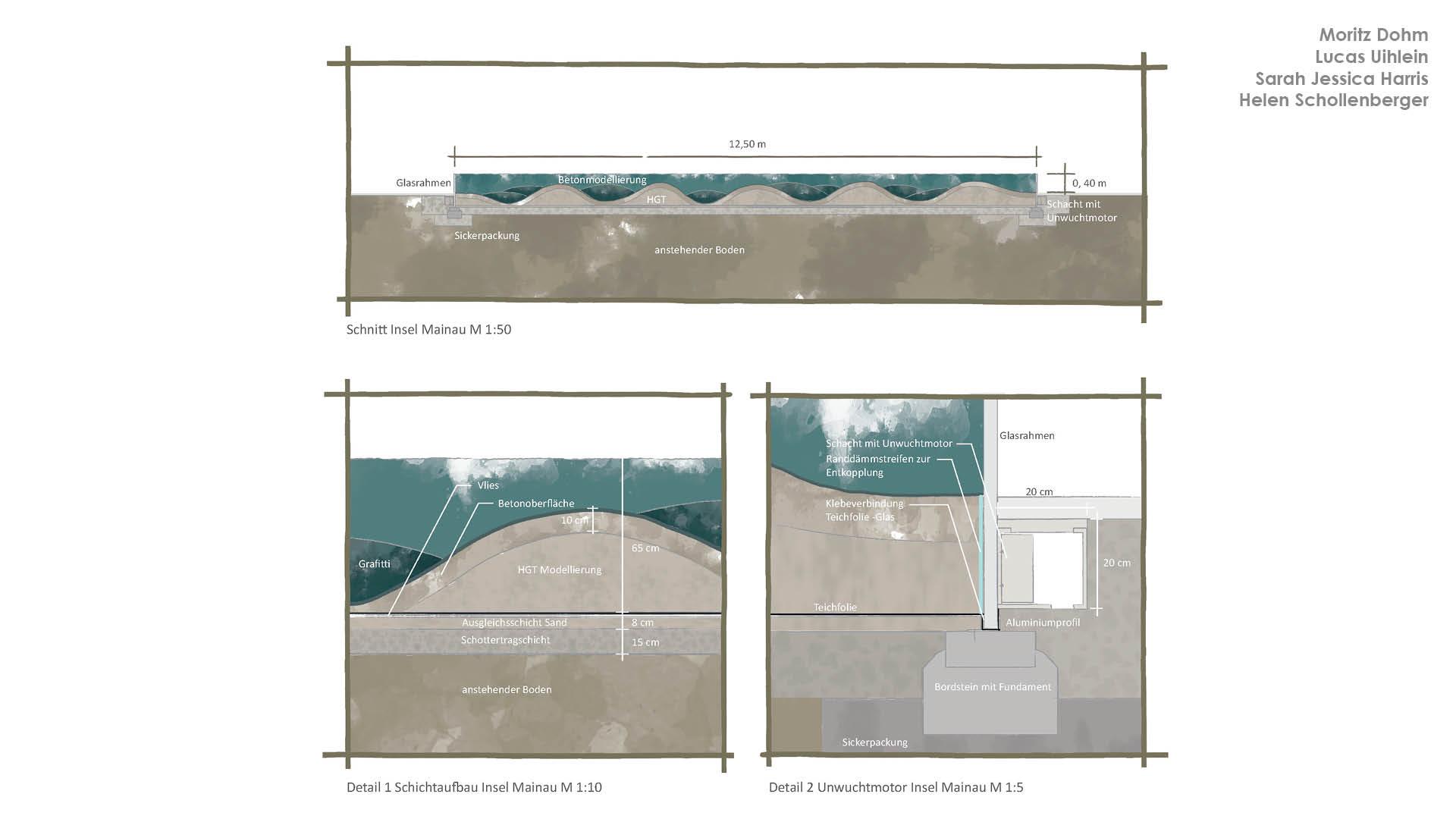 16 Watergardens Bauprojekte