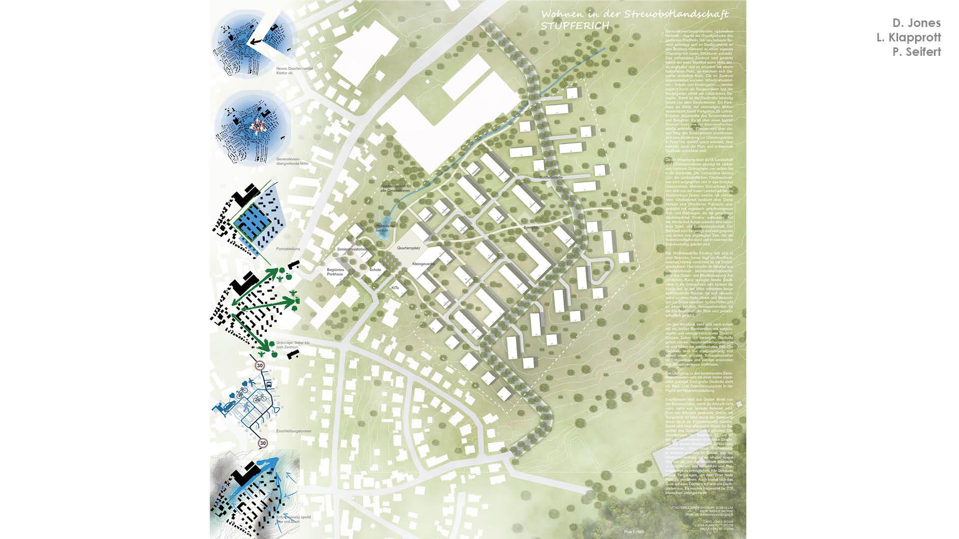 19 Städtebau 2019