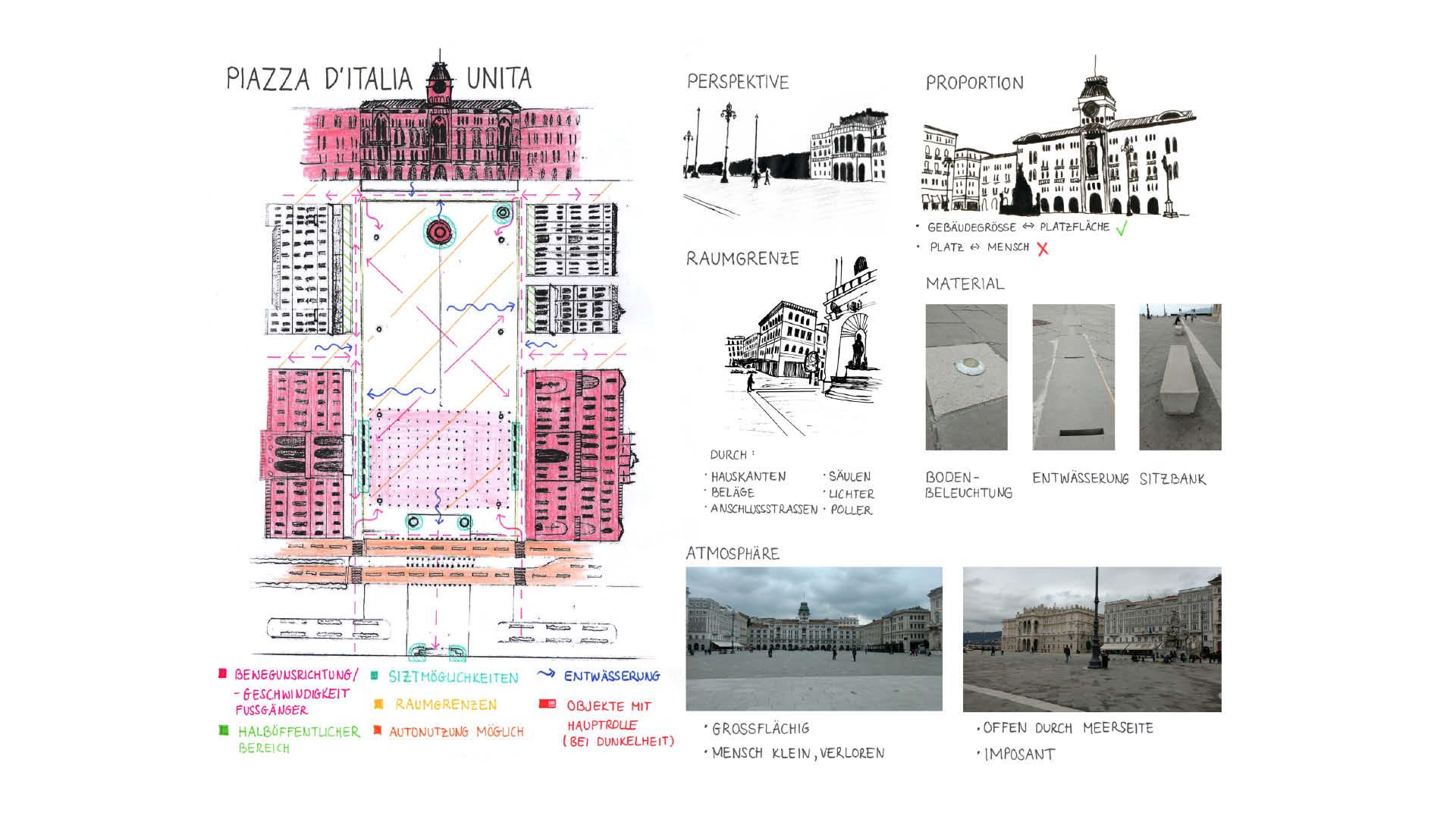 Platzanalyse