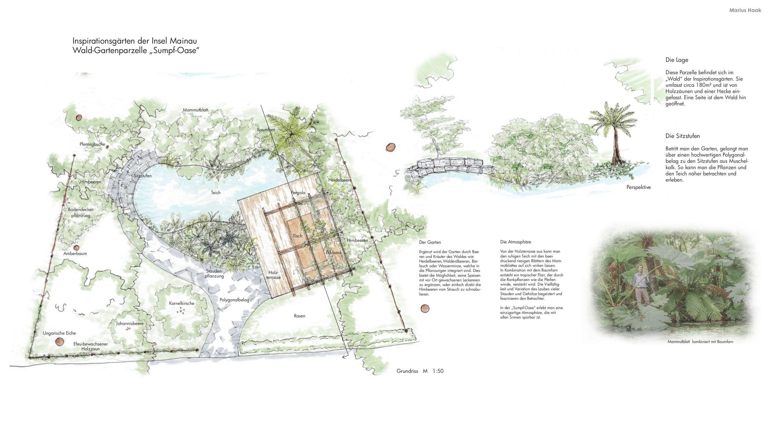 Entwerfen für spezifische Nutzergruppen- Einzelgärten