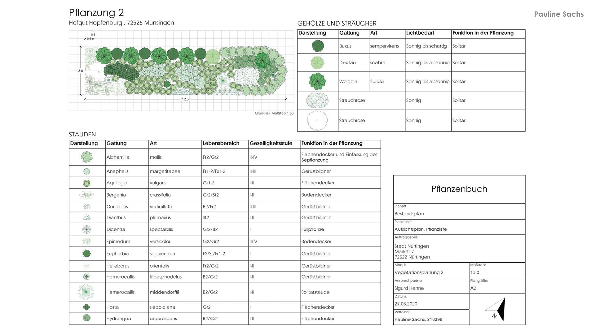 Vegetationsplanung 1