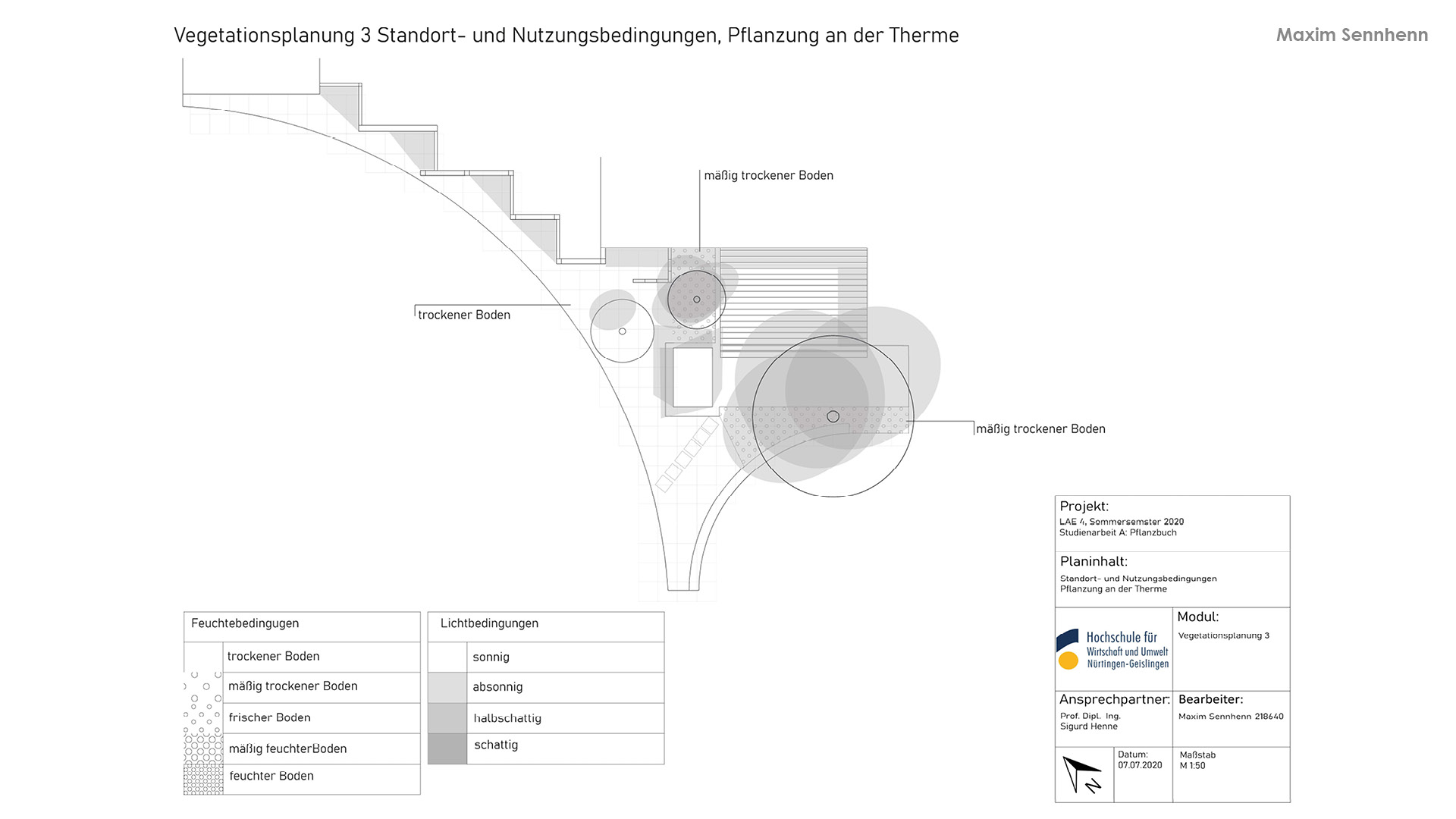 Vegetationsplanung 14